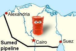 Oil Price and Egypt